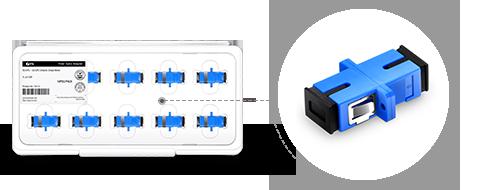 LWL-Adapter/Kupplung  Aufwändig gestaltete Verpackung