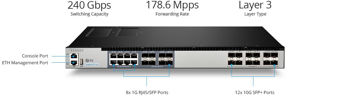 Switches 1G/10G Switch de acceso LAN Gigabit con enlaces ascendentes 10G
