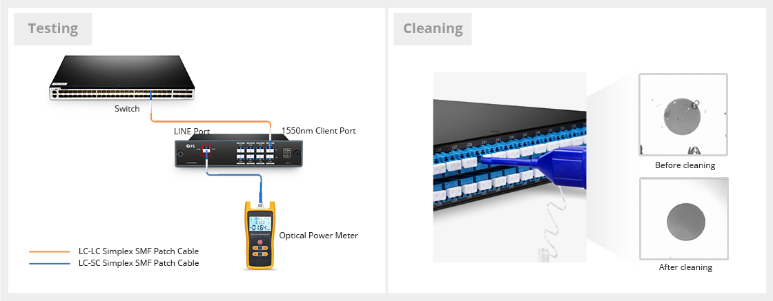 DWDM Mux Demux Simple to Test and Maintenance