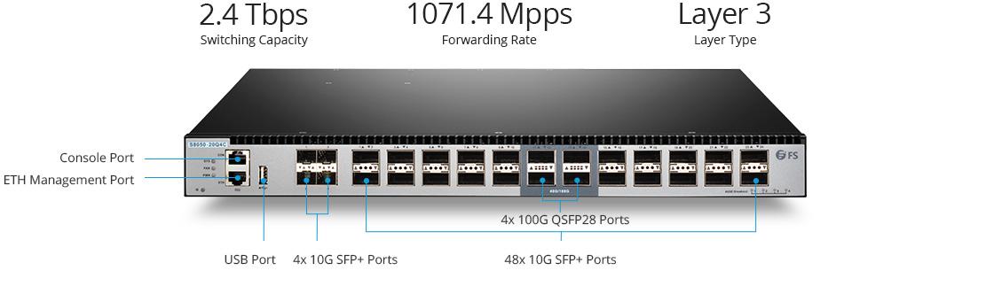 Switches 40G Switch LAN de núcleo y de agregación 40G con enlaces ascendentes 100G