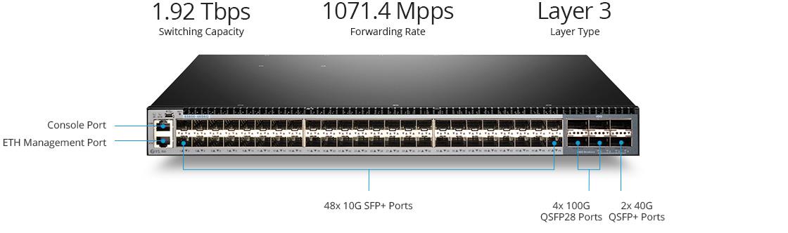 Switches 1G/10G Switch LAN de núcleo y de agregación 10G con enlaces ascendentes 40G/100G