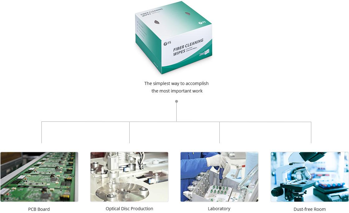 Nettoyage Fibre Optique Application Industrielle