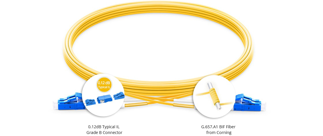 Customised HD LC+ Cables Grade B Bend Insensitive Fiber Optic Cable