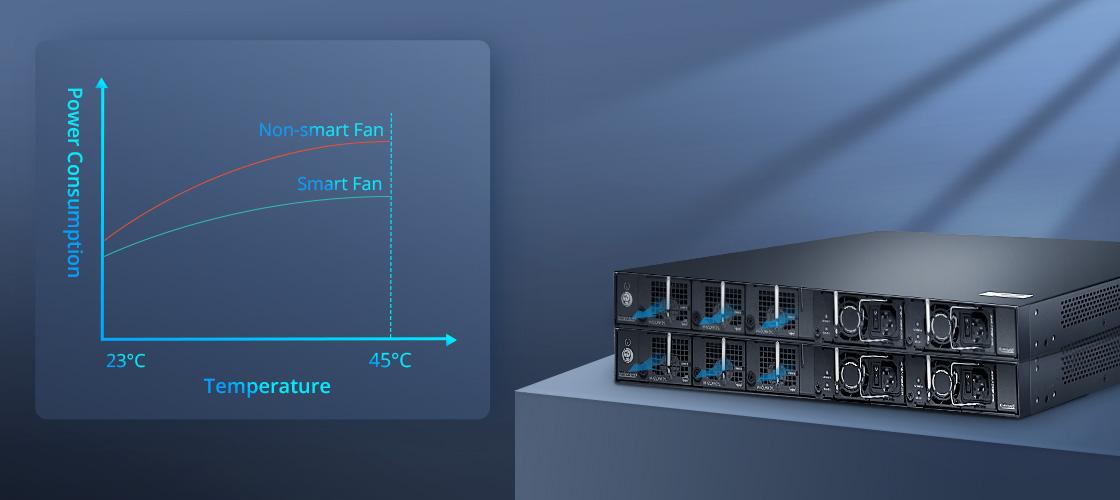 1G/10G Коммутаторы Энергоэффективные умные вентиляторы