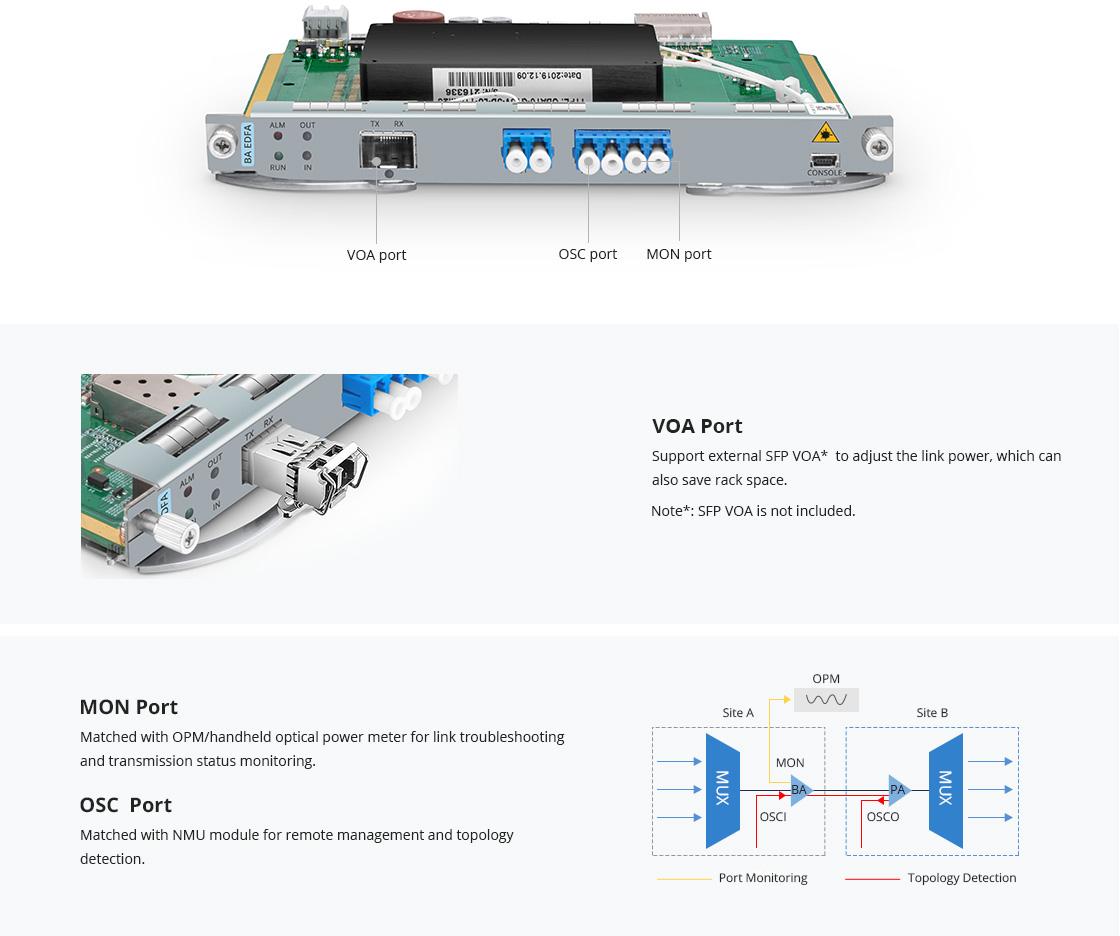 Verstärkermodule Hoch integrierter Funktionsanschluss für zuverlässige Leistung