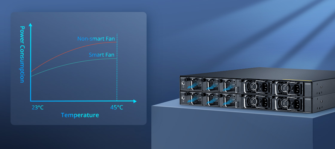 1G/10G Switches Smart Fans with Efficiency and Energy-saving