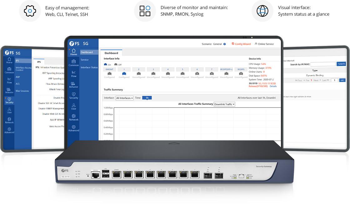 Puerta de enlace (Gateway) Fácil de monitorear y solucionar problemas rápidamente
