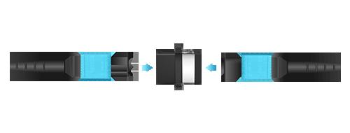 Adaptadores/Acopladores Simplemente conectando dos cables MTP®/MPO-16