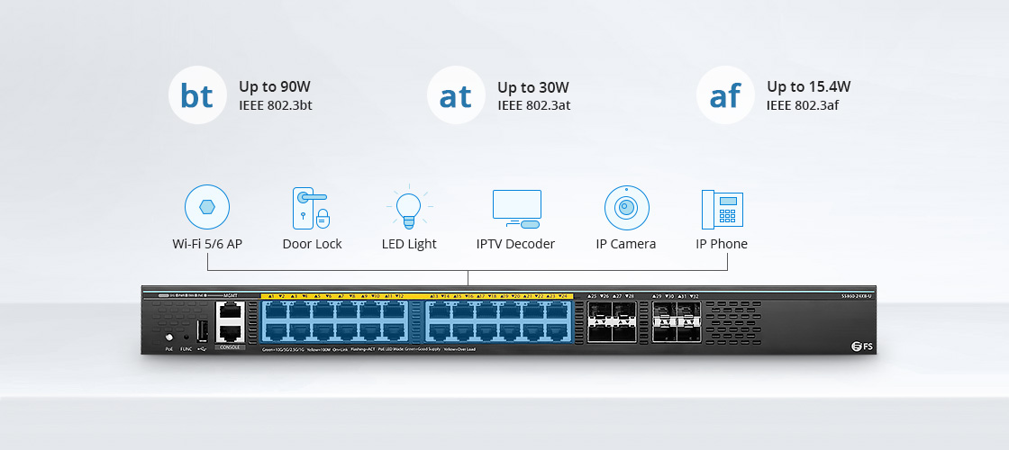 1G/10G Switches 90W PoE++ Power over Ethernet