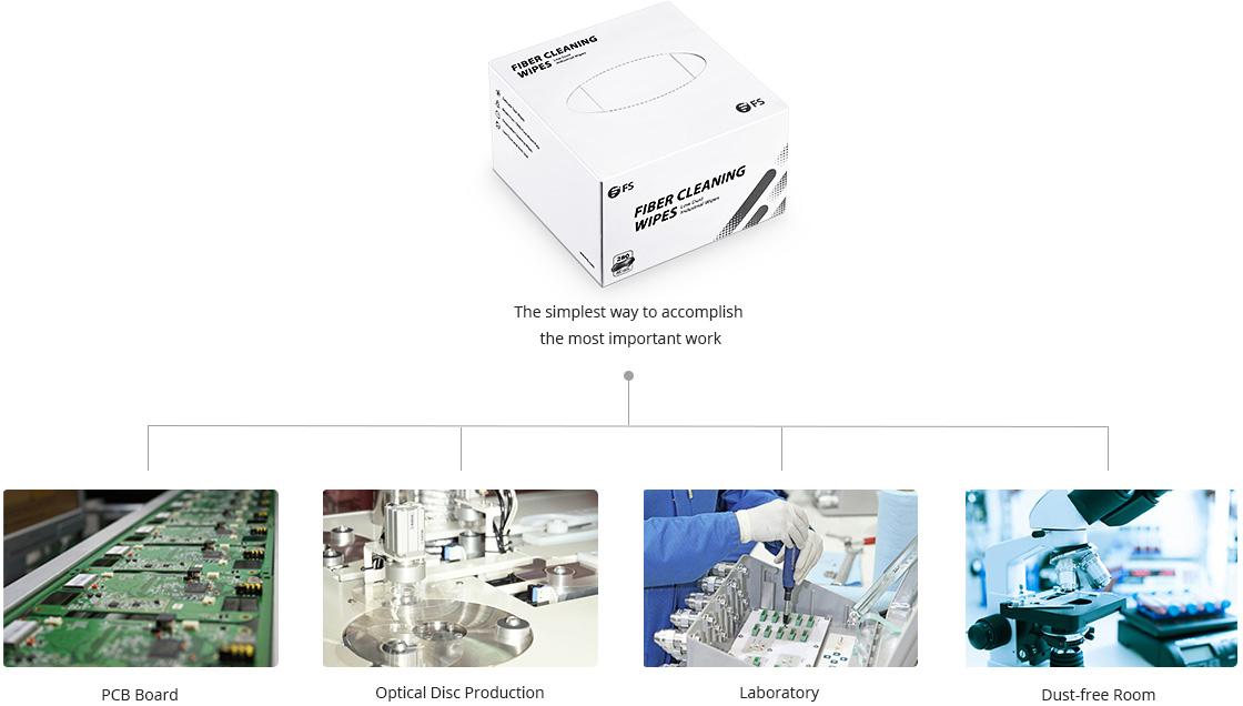Limpiadores de Fibra Óptica Aplicación industrial