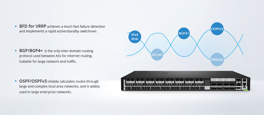 25Gスイッチ 格別のレイヤー3機能により、継続的な可用性を保証する