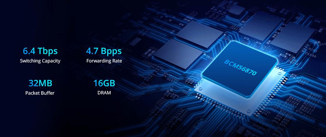 100Gスイッチ Broadcom BCM56870スイッチチップ