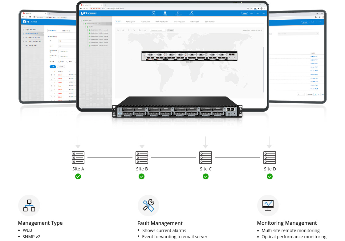 8x 200G Transport Platform Easy Monitor and Quick Troubleshoot