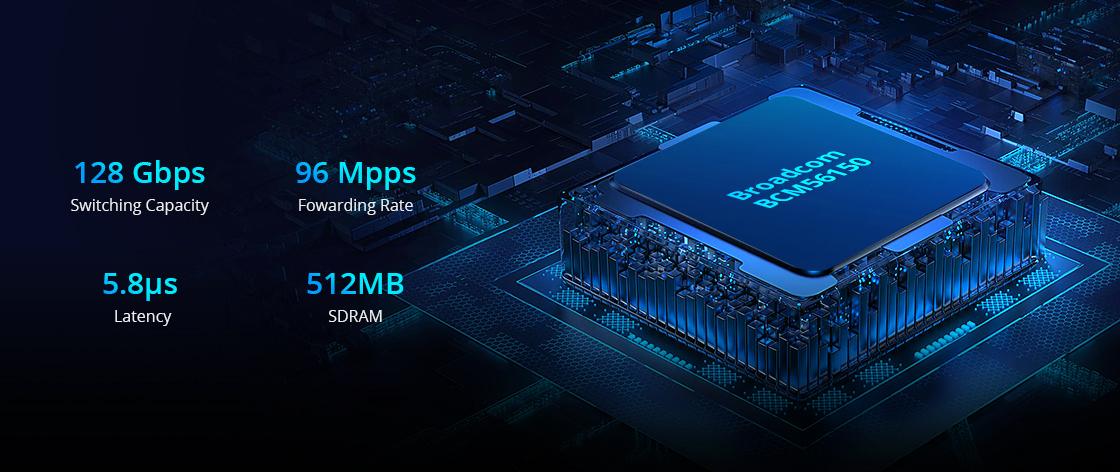 1G/10Gスイッチ Broadcom BCM56150スイッチチップ