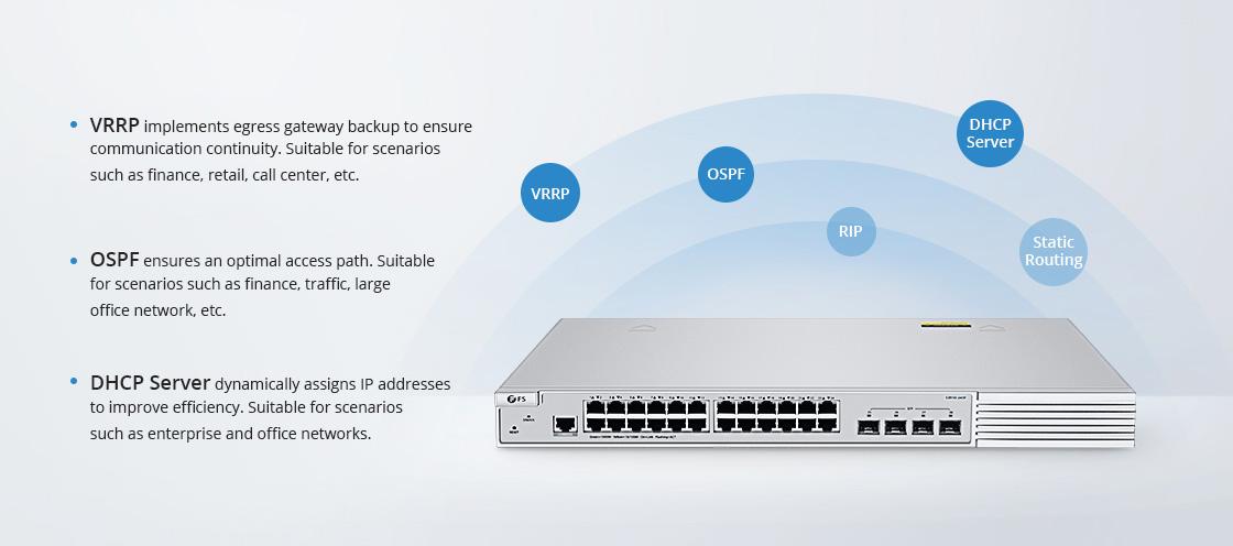 Switch 1G/10G Protocoles de Couche 3 pour Scénarios Divers