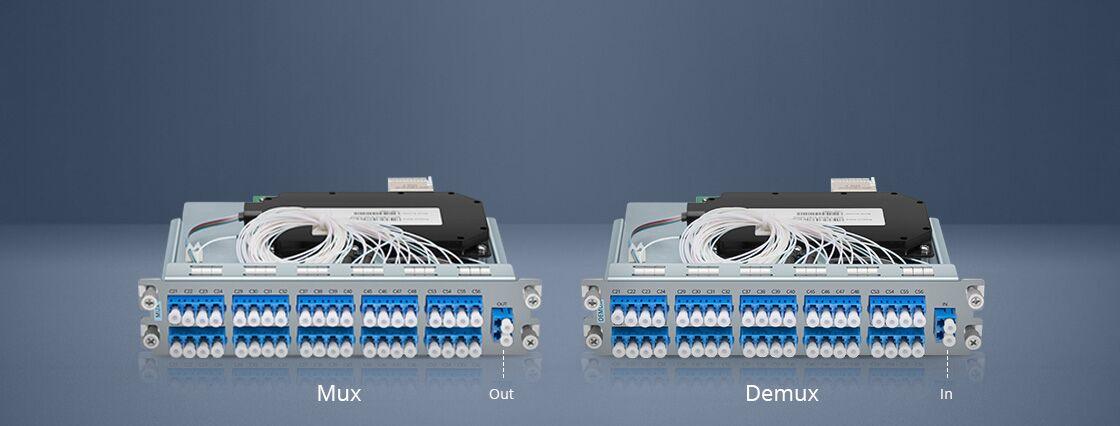 Mux Demux DWDM Design Mux Demux pour une Connexion Facile