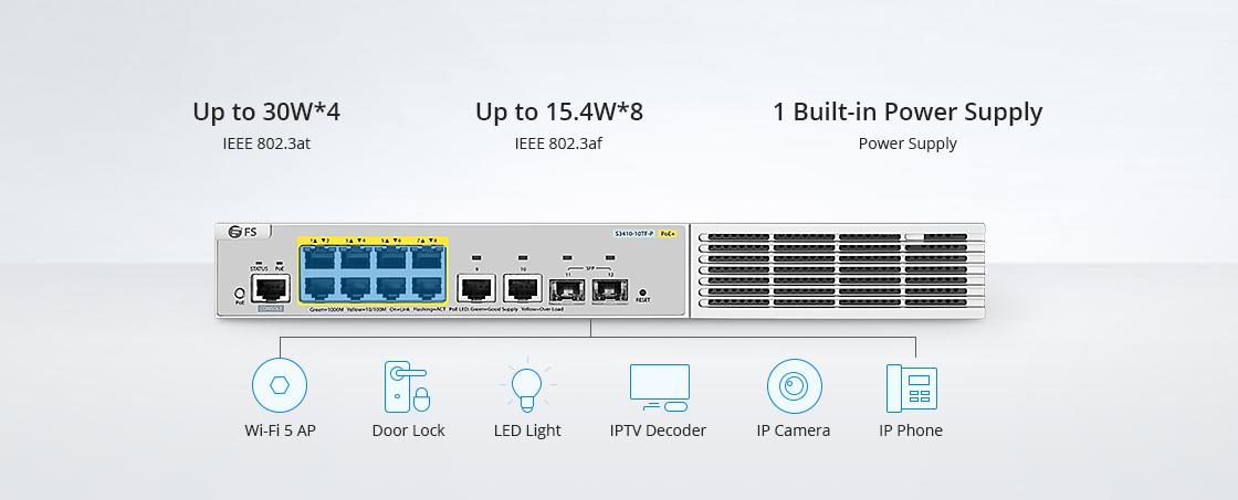 Switches 1G/10G Capacidad máxima de potencia PoE de 125W