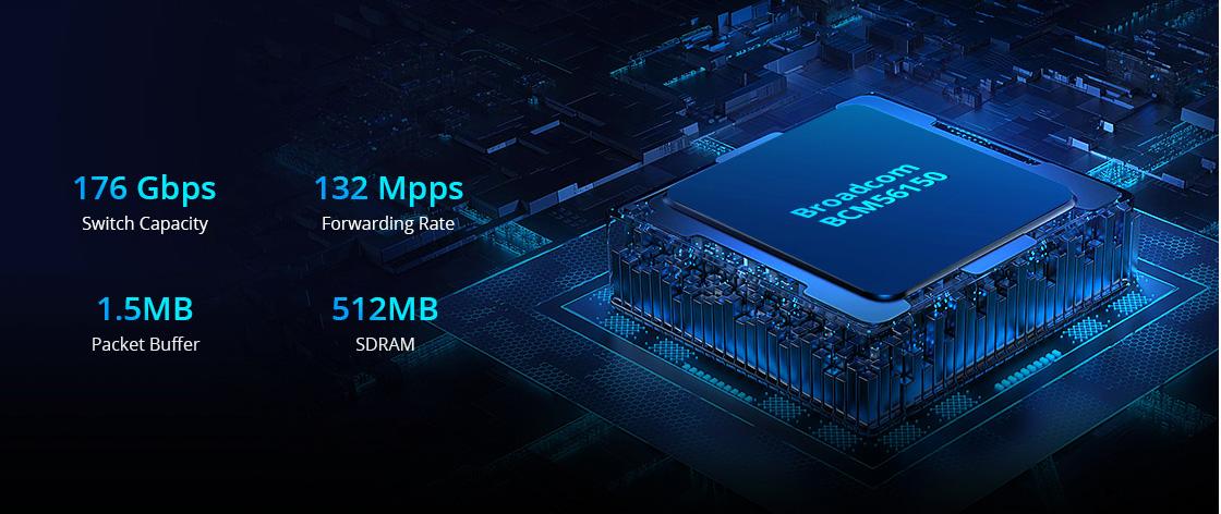 1G/10G Коммутаторы Чип Broadcom BCM56150