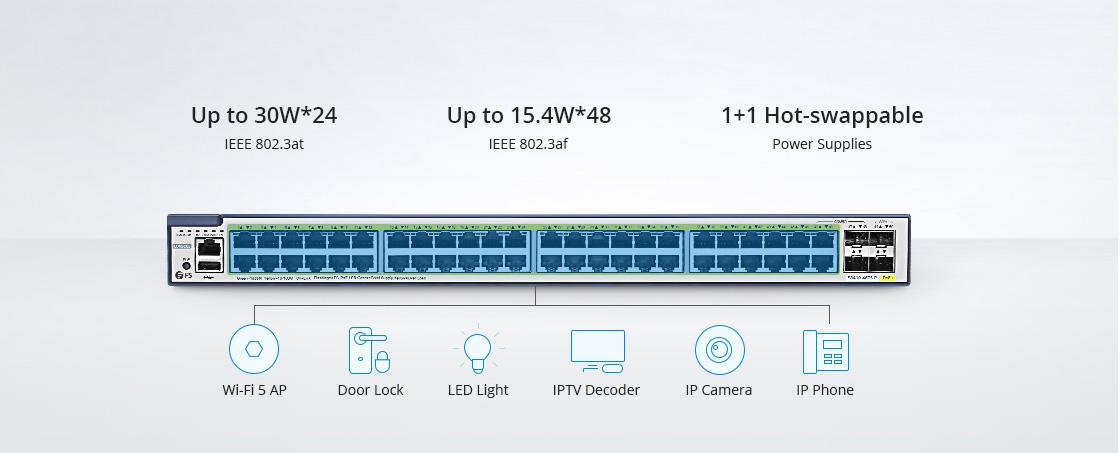 Switches 1G/10G Capacidad de potencia total PoE+ de 740W