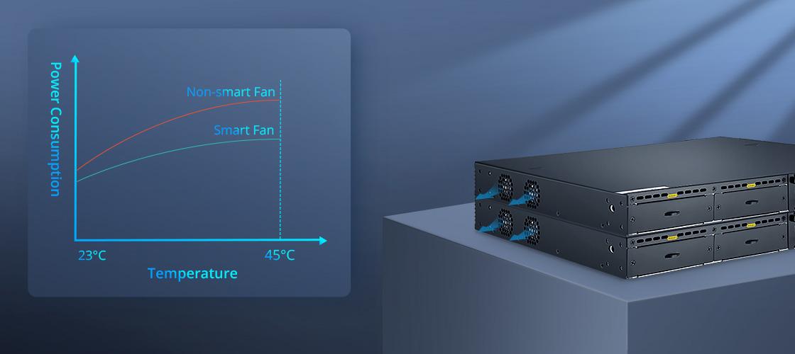 Switches 1G/10G Refrigeración de ahorro de energía e inteligente