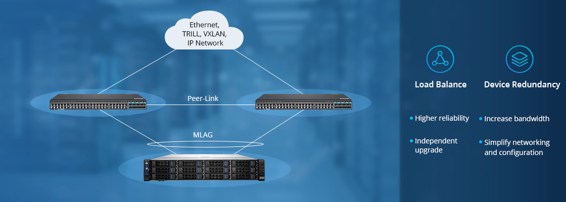 10G Switches MLAG Realizes High Availability