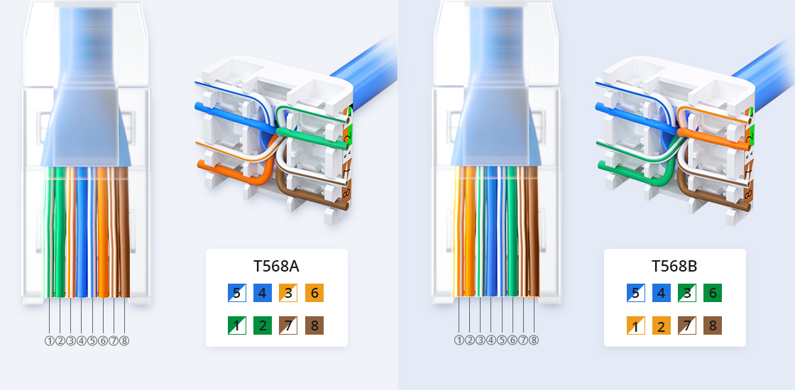 Cat6 Bulk Ethernet Cables Easy Installation with RJ45 Connectors and Toolless Keystone Jack