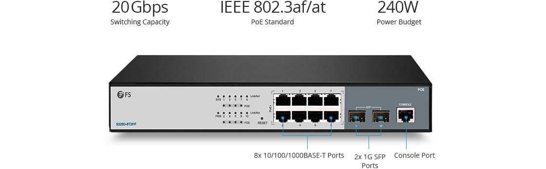 1G/10G Switches Gigabit Port Configuration