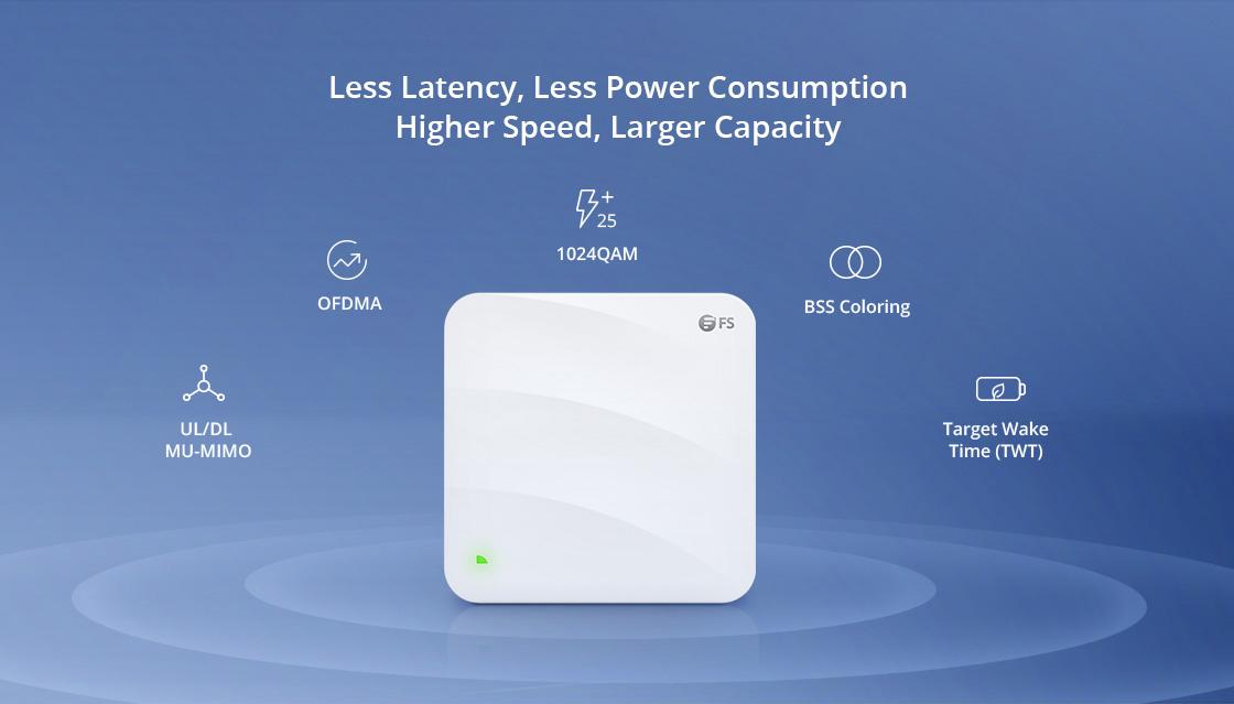 Punto de acceso Wi-Fi 6 La tecnología Wi-Fi 6 proporciona un mejor entorno de LAN inalámbrica