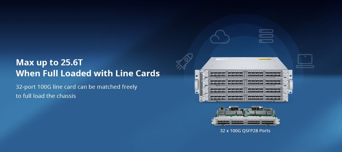 100G Switches High-Density Configurations with 100G Line Cards