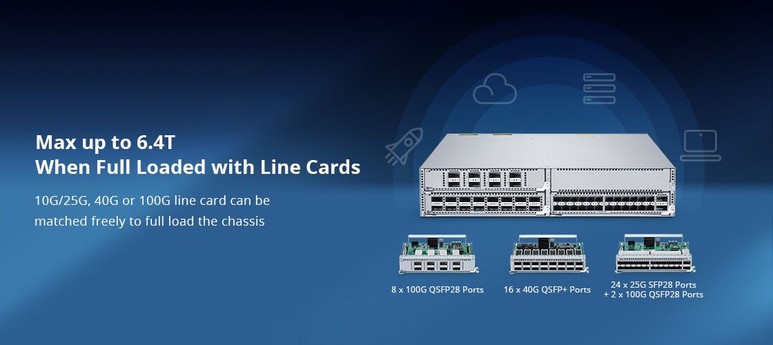 25G Switches Flexible Deployment with Multi-rate Line Cards