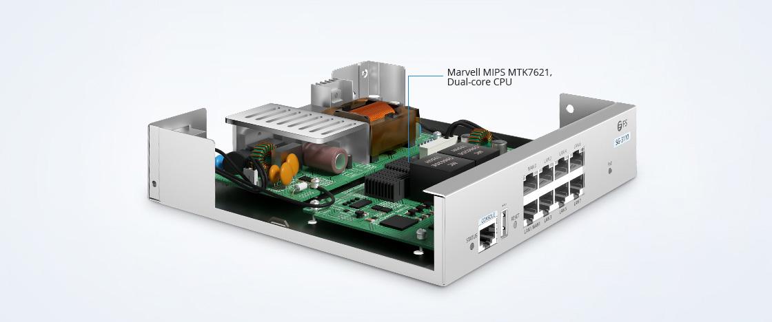 Шлюз Процессор MTK7621 A7040 (2 ядра)