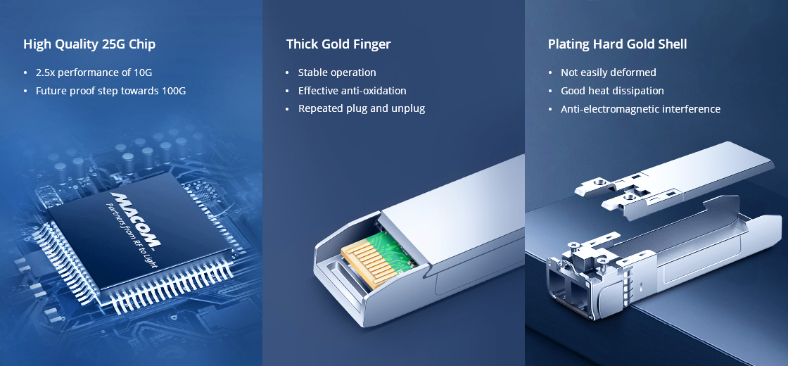 Intel High Reliable Optical Components and Excellent Design