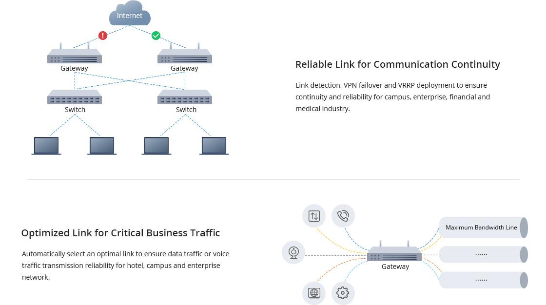 Puerta de enlace (Gateway) Alta fiabilidad para una conexión estable