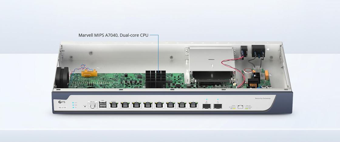 Puerta de enlace (Gateway) Marvell MIPS Multi-Core CPU