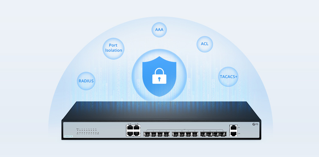 1G/10G Switches Comprehensive Security Policy Protection from Network Threats