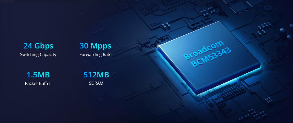 Switches 1G/10G Chip de conmutación Broadcom BCM53343