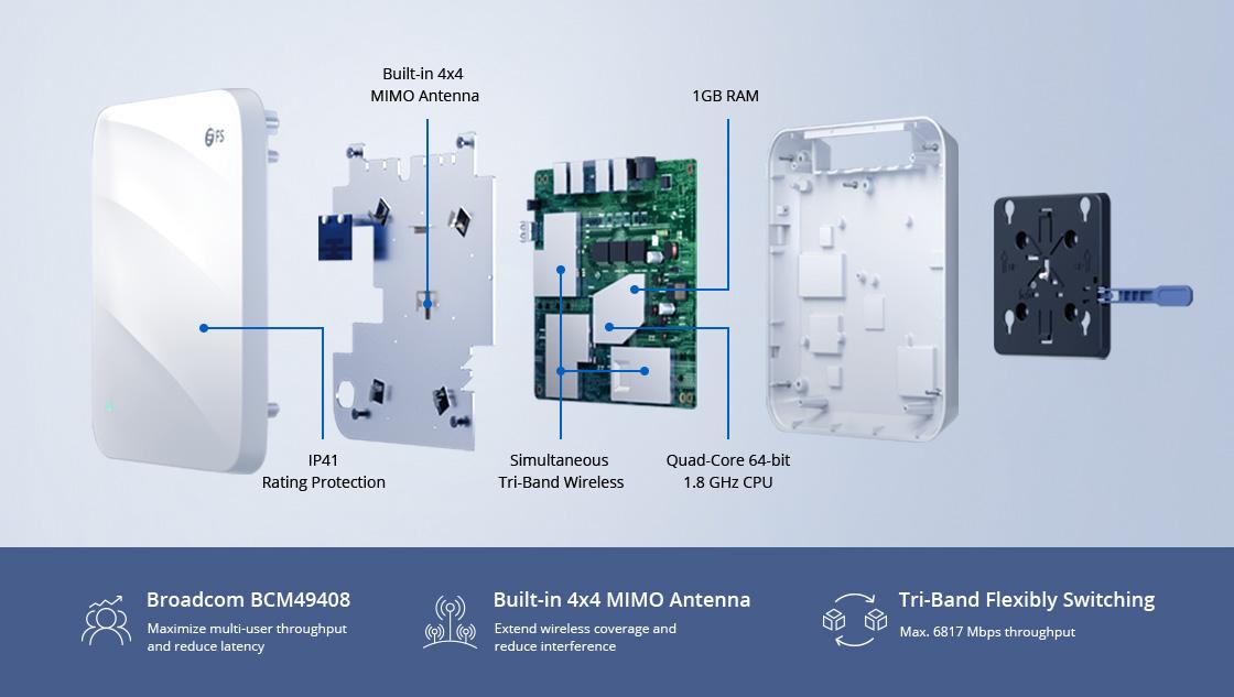 Беспроводная Точка Доступа Надежная конструкция оборудования, которому можно доверять