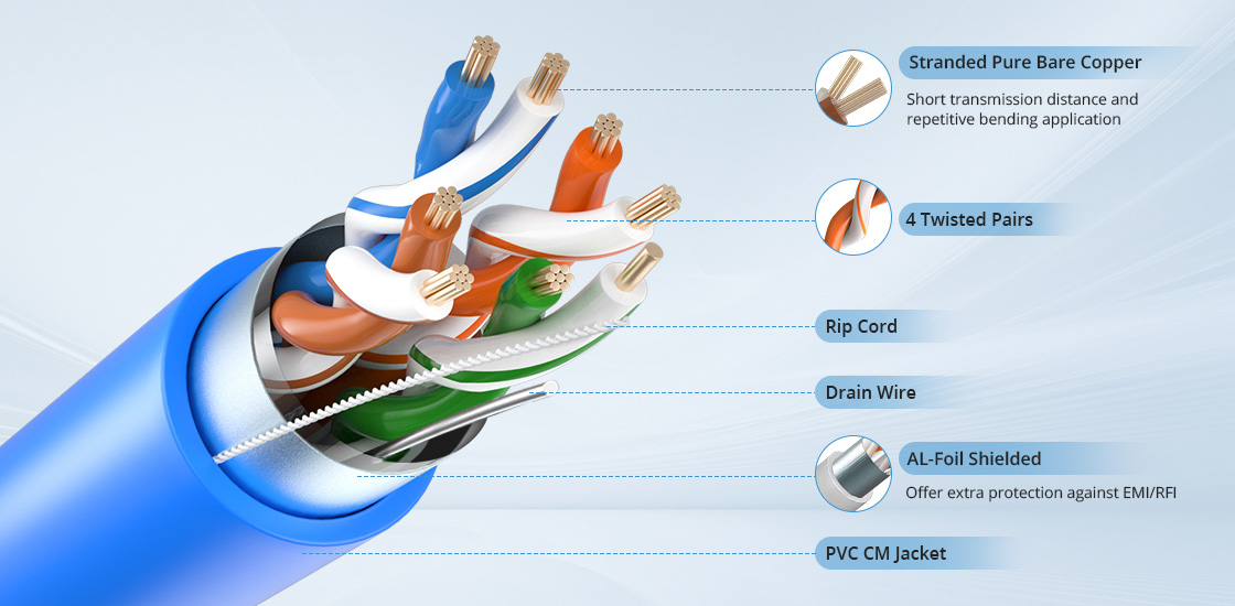 Cat5e Bulk Ethernet Cables Innovative Craftsmanship for Maximum Performance and Stability