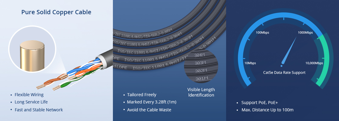 Outdoor Direct Burial Bulk Ethernet Cables Reliable Quality and User-friendly Design