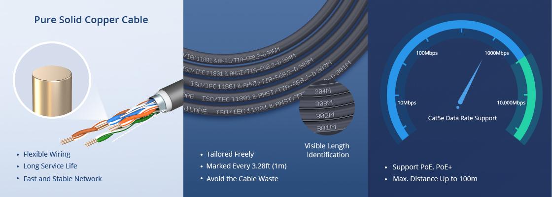 Verlegekabel (Direkte Erdverlegung, Außenbereich) Zuverlässige Qualität und benutzerfreundliches Design