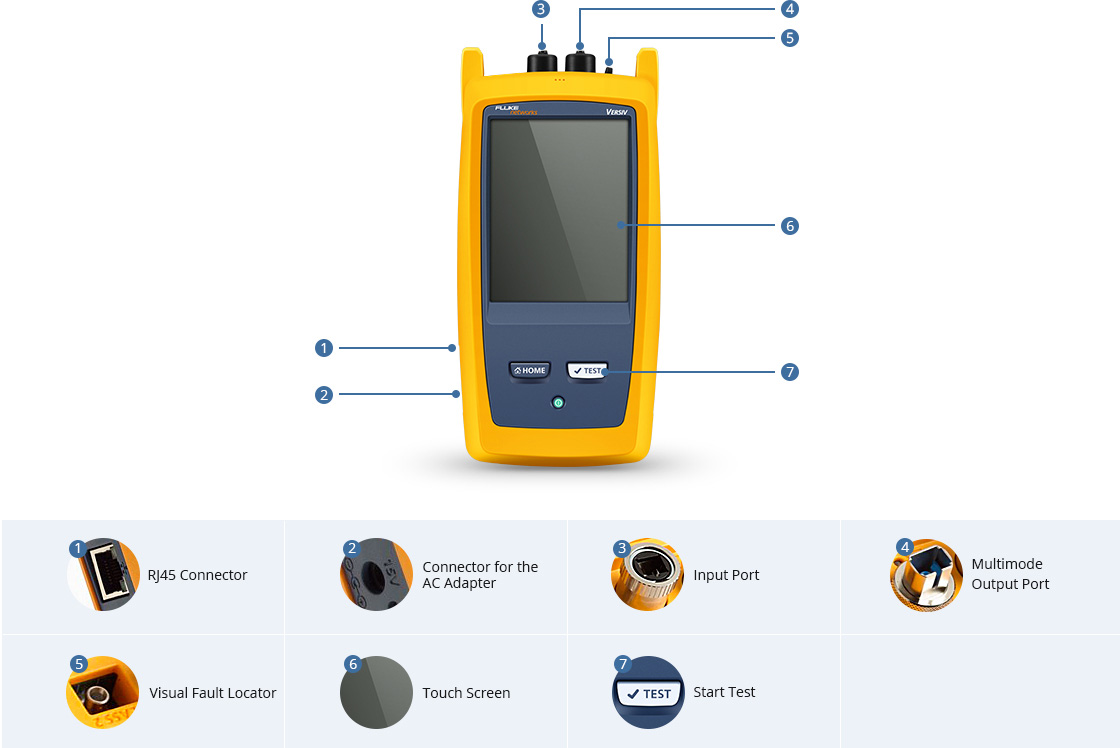 Optical Multimeter High Efficiency