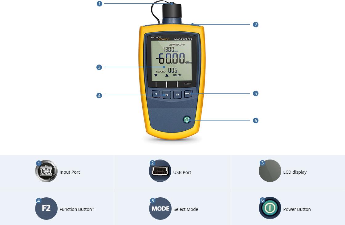 Optical Power Metre Designed for Professional Fiber Testing