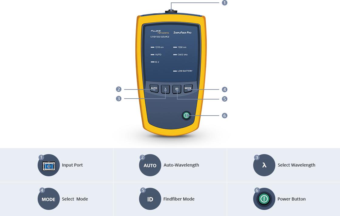 Fuente de luz óptica Diseñado para comprobación profesional de fibra