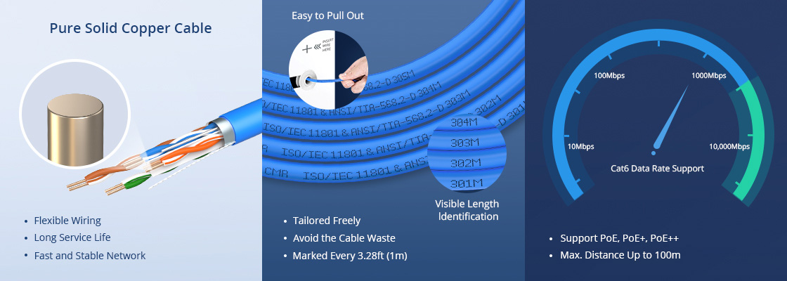 Cat6 Ethernet-Verlegekabel Zuverlässige Qualität und benutzerfreundliches Design