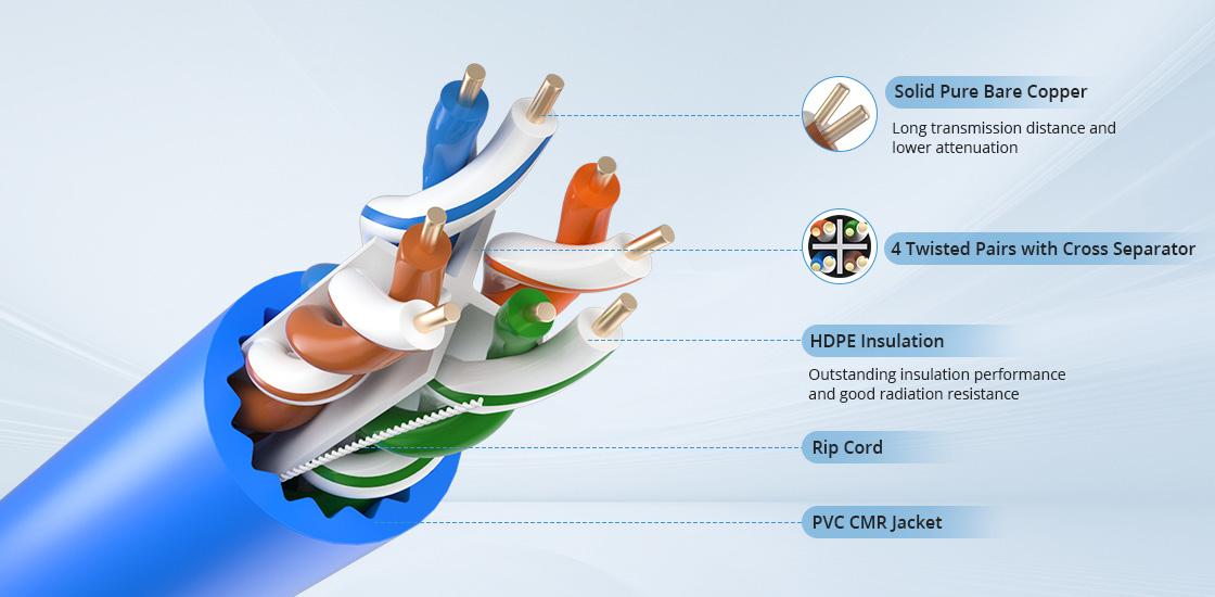 Cat6a Câbles Ethernet en Vrac Qualité de Fabrication Innovante pour des Performances et Stabilité Maximales