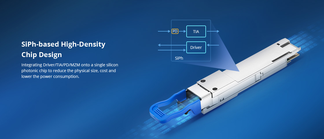 Cisco SiPh-Based 400G DR4 Optic
