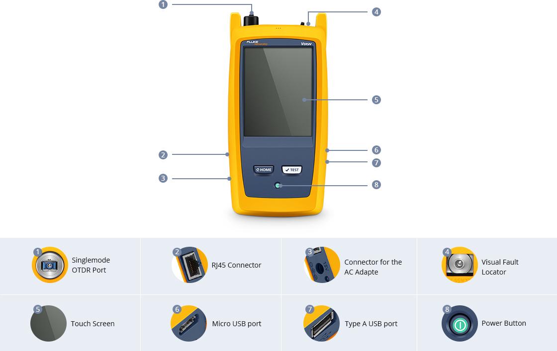 OTDR de fibra óptica Diseñado para comprobaciones profesionales de fibra