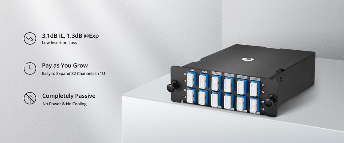 DWDM Mux Demux Mux Demux de 8 canales de alta densidad sobre un par de fibra