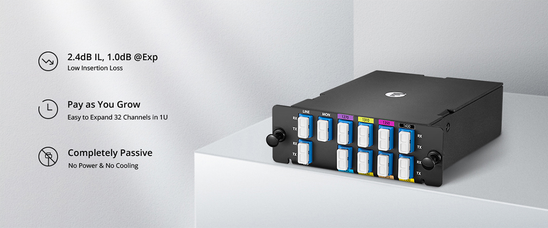 CWDM Mux Demux Mux Demux de 8 canales de alta densidad sobre un par de fibra