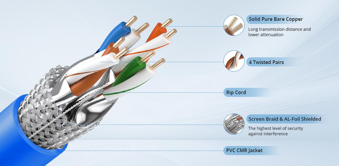 Bobinas de cable de red cat7 Artesanía innovadora para el máximo rendimiento y estabilidad